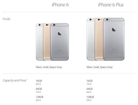 iphone 6s plus 16gb hintaseuranta