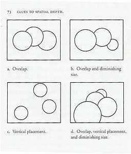 Understanding Spatial Depth