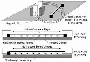 Ground Rules  Earth  Chassis  And Signal Ground