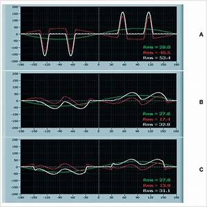 Spannung Berechnen Mechanik : reduzierung von netzoberwellen korrekt berechnen ~ Themetempest.com Abrechnung