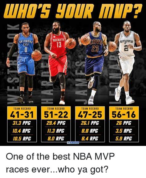 best 25 list of nba mvps ideas on basketball 25 best memes about nba mvp nba mvp memes