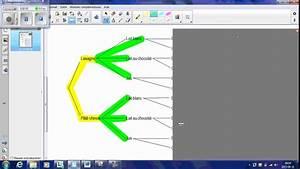 Diagramme En Arbre