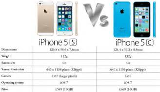 iphone 5c vs 5s iphone 5s vs iphone 5c what s the difference