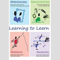 Learning To Learn On Pinterest  Growth Mindset, The Brain And Working Memory