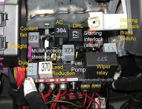seat leon   auto images  specification