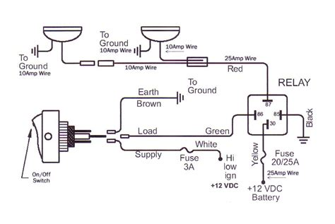 Rover Fog Light Wiring Diagram by Fog Light Wiring Diagram Yahoo Search Results Yahoo