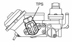 Mitsubishi Eclipse Speed Sensor Wiring : test a mitsubishi eclipse tps sensor my pro street ~ A.2002-acura-tl-radio.info Haus und Dekorationen
