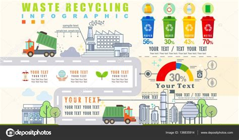 Waste Segregation And Recycling Infographics With Elements Vector Circle Arrows Infographic Free Animated Ideas Art Deco Font Vi?t H�a Of Greatness Simple Animations Show Animation Best