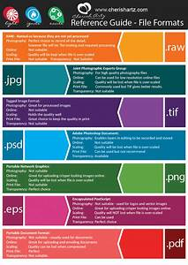 Photoshop File Format Quick Reference Guide