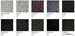 Granit Arbeitsplatte Online : arbeitsplatte granit 40 mm youorder der partner ~ Watch28wear.com Haus und Dekorationen