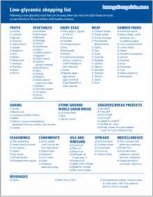 Low Glycemic Index Food List Printable