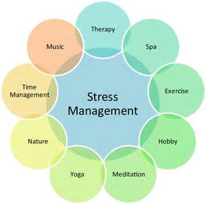 Useful Stress Management Tips to Get a Grip of Your Life in Times of ...  Depression Relaxation techniques