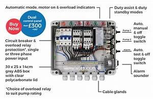 Cp02 Dual Pump Control Panel - Abs  Polycarbonate Box