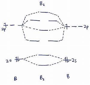 How To Draw Mo Diagram