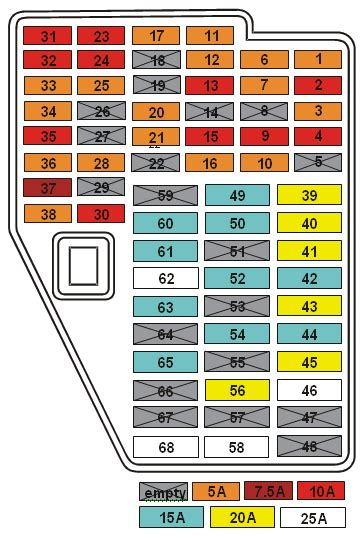 mki fabia fuse layout post updated  bulb types