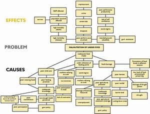 Tree Diagram Example Problems