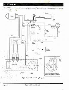 88 Ezgo Golf Cart Wiring Diagram