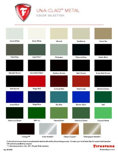 steel and aluminum color charts firestone pac clad