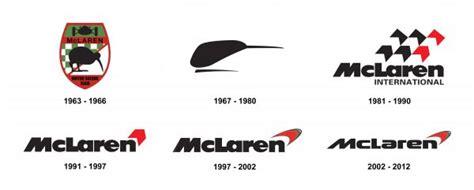 Mclaren Logo Meaning And History [mclaren Symbol]