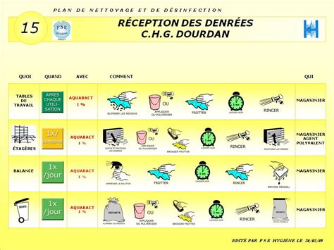 cuisine collective reglementation haccp cuisine normes haccp en cuisine cuisine design ideas