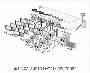 F Coax To Vga Wiring Diagram