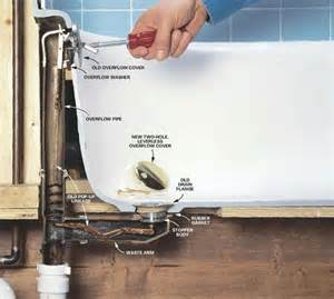 bathtub drain pipe