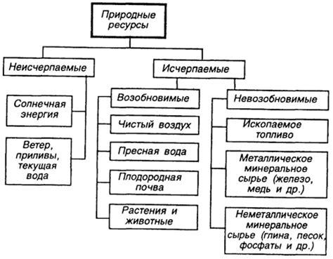 Альтернативная энергетика — википедия с видео wiki 2
