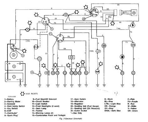 John Deere Wiring Schematic Within Diagram Webtor