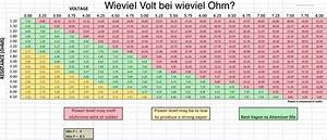 Amper Berechnen : ampere ohm volt watt kurze einf hrung edampf shop ~ Themetempest.com Abrechnung