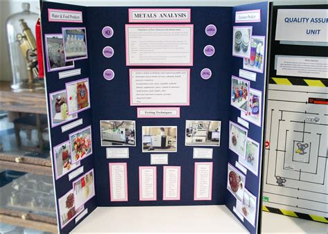 laboratory display board contest