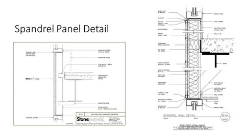 spandrel panel curtain wall system