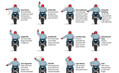 Motorcycle Hand Signals Graphic Eases Bike-to-bike