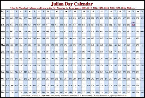 julian calendar latest calendar