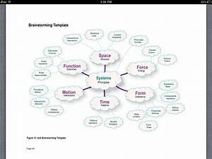 brainstorming template excel images With brainstorming chart template