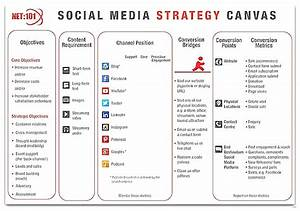 funky campaign strategy template inspiration resume With nonprofit social media strategy template