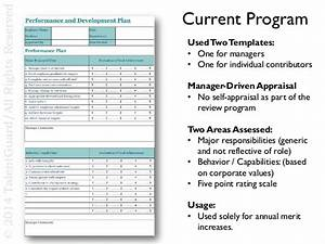 encouraging year round adoption and engagement of the With one on one performance review template