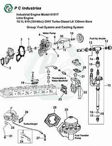 Industrial Engine Model 6101t Litre Engine 10 1l 619
