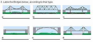 Beam Bridge Diagram