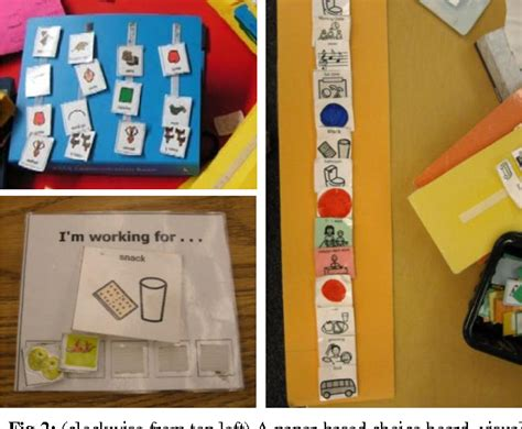Figure 2 from Classroom-based assistive technology ...