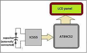 Micro Controller Based Capacitance Meter With Lcd