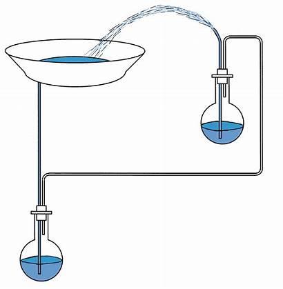 Fountain Heron Water Perpetual Diy Motion Upwards