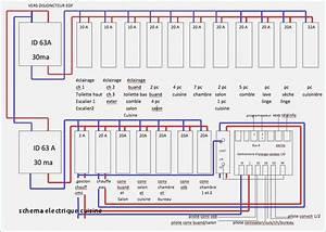 Norme Electrique Maison : schema tableau electrique maison individuelle branchement ~ Melissatoandfro.com Idées de Décoration