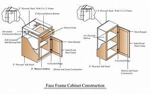Cabinets Details & Features - CABINEXT--KITCHEN & BATHROOM