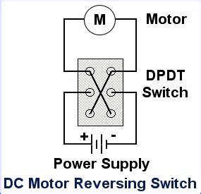dc motor reversing switch