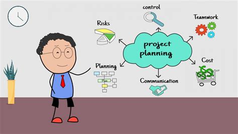 5 Steps To Successful Project Planning | by SlideUpLift ...