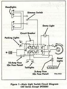 1963 Chevy C10 Wiring Diagram : free wiring diagram 1991 gmc sierra wiring schematic for ~ A.2002-acura-tl-radio.info Haus und Dekorationen
