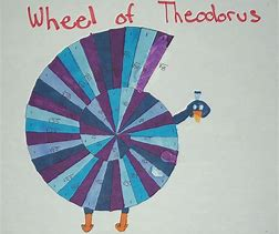 Image result for wheel of theodorus ideas