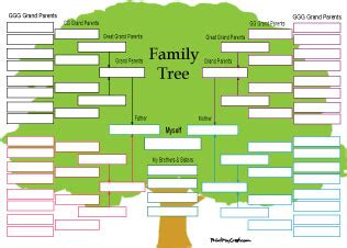 family tree  driverlayer search engine