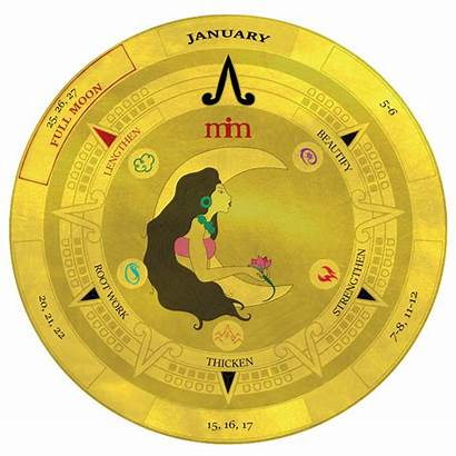 Lunar Calendar Morroccomethod Care Cutting Moon January