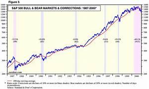 Stock market chart history 2017 : Bitcoin chat live